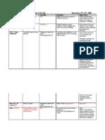 Site Visit Planning Calendar