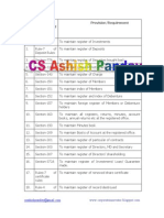 Checklist Under Companies Act, 1956