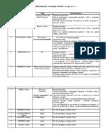 Bibliografie Clasa a X-A 2011-2012 (1)