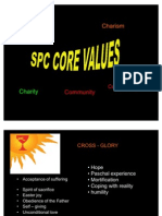 Nstp - Values