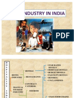 15966099 Hospitality Industry India