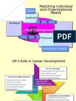 Career Devpt 180
