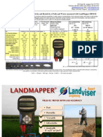 Salinity EC ER Land Mapper Measuring Ranges