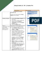 JCreator Instructions