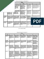 Anexo2 - Critérios de Avaliação 5S - Revisão 12