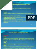LA LINEA DEL TIEMPO EN LA HISTORIA DE CHILE
