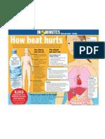 How heat hurts