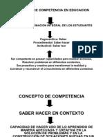 COMPETENCIAS-PRESENTACION