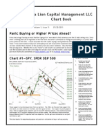 ETF Technical Analysis and Forex Technical Analysis Chart Book for July 20 2011