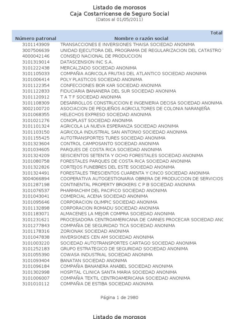 Lista de Patronos Morosos con CCSS