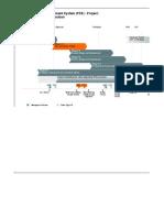 APQP Checklist Report.version 1.1.Dtd. 13.11.08