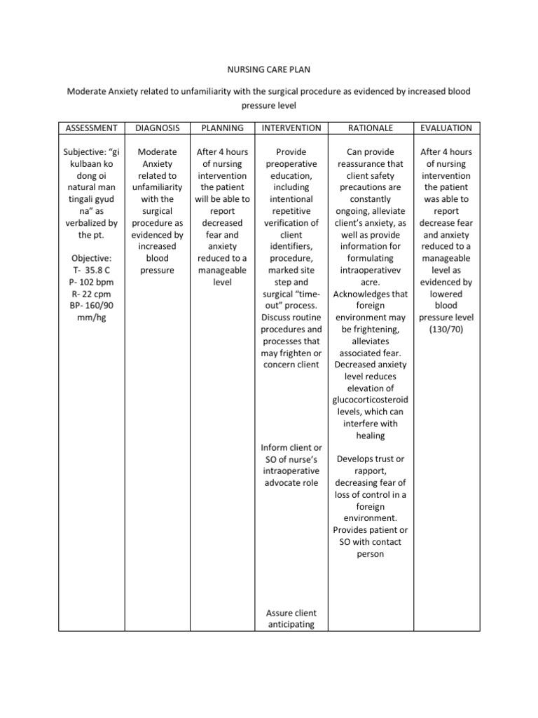 Nursing Care Plan - Preop