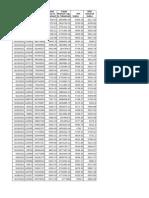 Dhaka SE Data