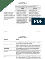 Accountant Core Competencies