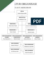 Struktur Organisasi x Aksel