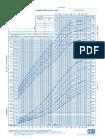 2 a 20 años_ Niños, Percentiles de Estatura por edad y Peso por edad (27958317)