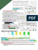 Stats Cheat Sheet