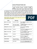 Common Phrasal Verbs List