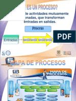 Capacitacion Mapa de Procesos