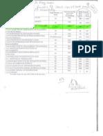 IP MCA Cut-off 2009