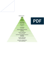 Piramide de Kelsen Para Imprimir