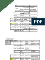 DIRECTORIO+FORANEO+PM011009