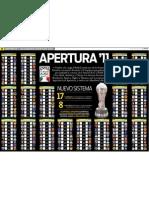 Calendario Apertura 2011