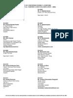 CertifiedEnergyAuditors-2006
