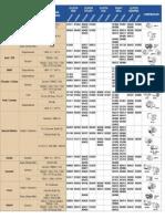 Compressor Tool Chart_LR
