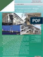 India Infrastructure Jun10