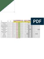 Resultados PS Distrito Porto 22-7-11