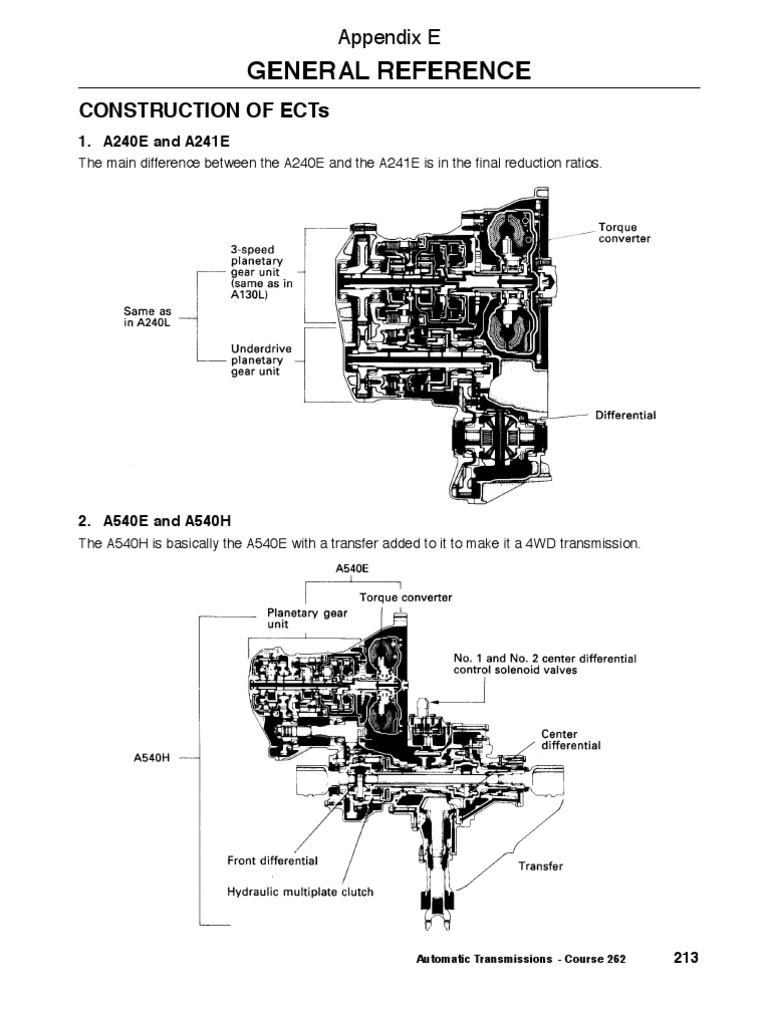 a540e transmission diagram