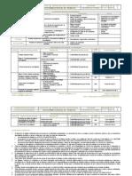ISistemas MI 2011 II Programa General de Trabajo