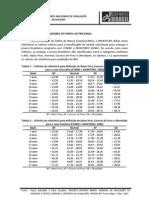 PROESP-BR - critérios e normas de avaliação - Julho 2007