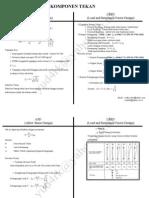 Perbandingan Komponen Tekan ASD Dan LRFD