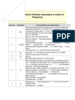 Chinese Vocabulary List