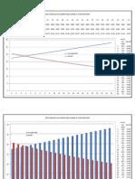 Cement Mill Capacity vs Fineness