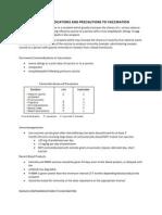 III. Contraindications