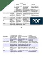 Chart of Aok vs WoK 2