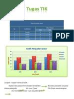 Tabel Penjualan Motor (Fandi Cahyono)