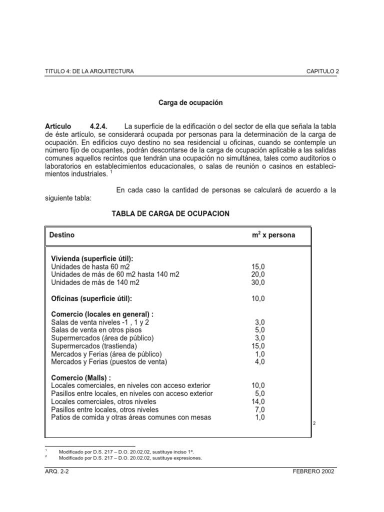 tabla de ocupacion por m2