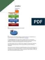 El Sistema Operativo Resumen