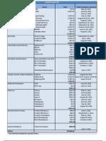 UP Junior Philippine Institute of Accountants-Budget 53.1