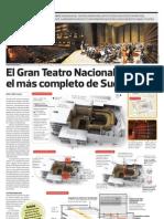 El  Gran teatro Nacional será el más completo de Sudamérica