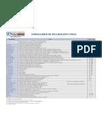 Formularios de Declaracion y Pago