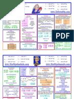 The Physics Cafe Summary of JC Physics