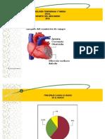 5. Infarto Agudo de Miocardio