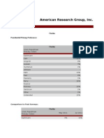 American Research Group