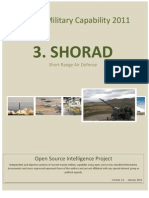 Iranian Short Range Air Defenses