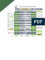 calendario2011-2012tec